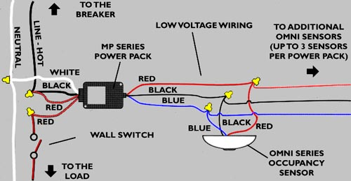 wiring motion detector light wiring diagrams diagram wiring diagrams occupancy sensor wiring diagram at readyjetset.co